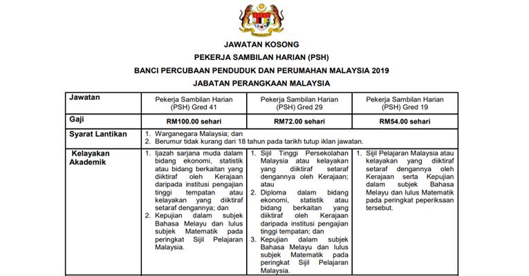 Jabatan Perangkaan Malaysia [ Kekosongan Seluruh Negara ]