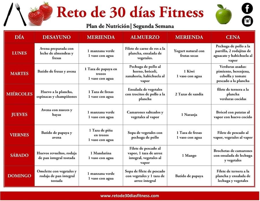 Dietas gratis para bajar de peso en un mes lo