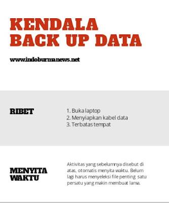 Kendala back up data