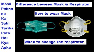 N95 Mask Kya hai, Corona Virus se Bachao me N95 Masks kaise Help karta hai
