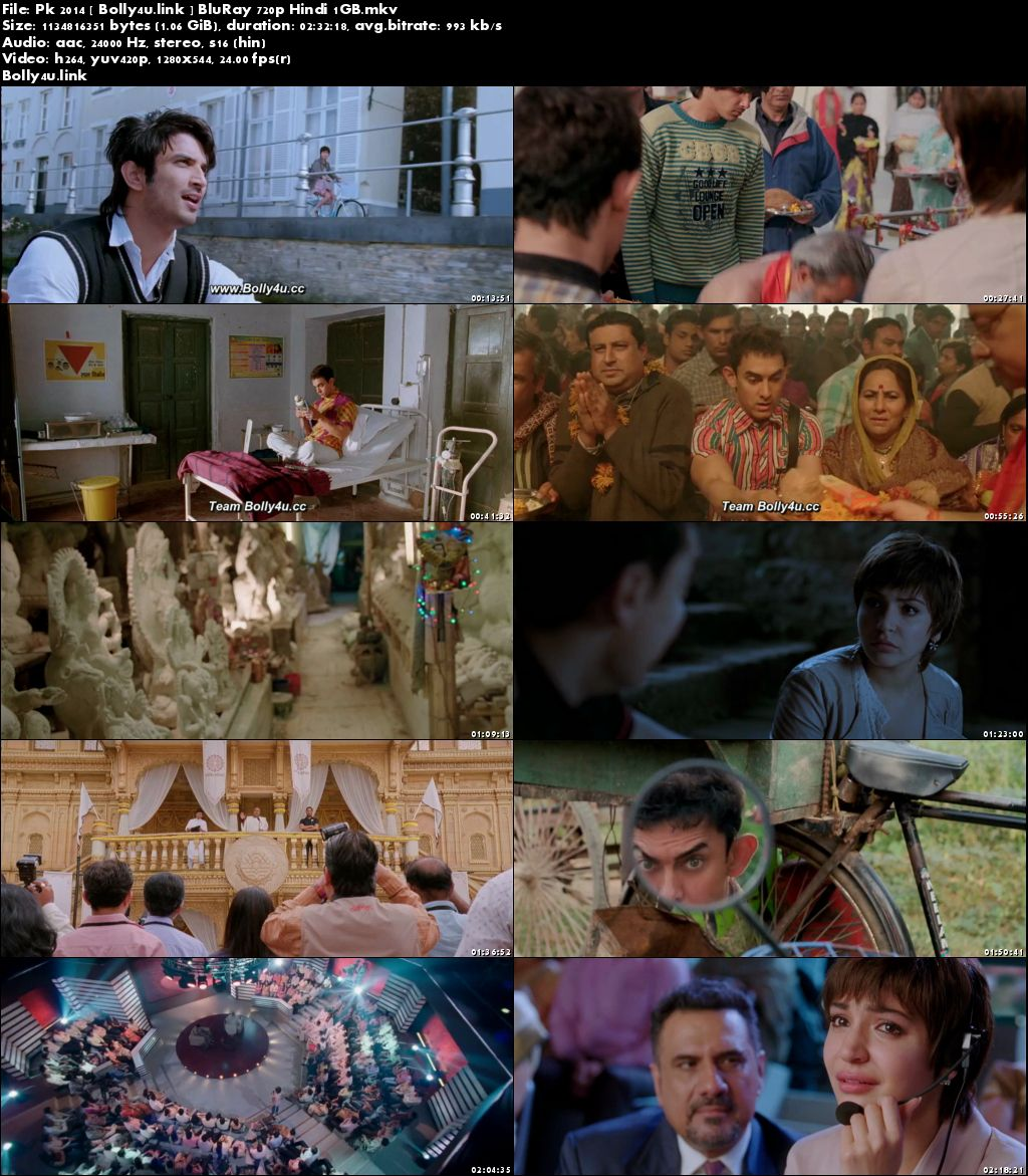 Pk 2014 BluRay 450Mb Full Hindi Movie Download 480p Download