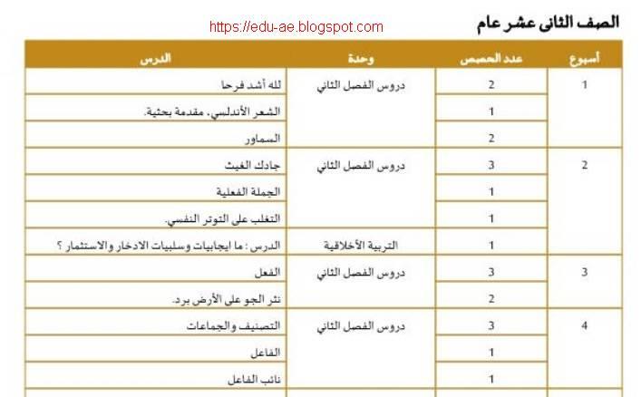 الخطة الفصلية لتوزيع منهج اللغة العربية للصف الثانى عشر الفصل الثانى 2020 الامارات