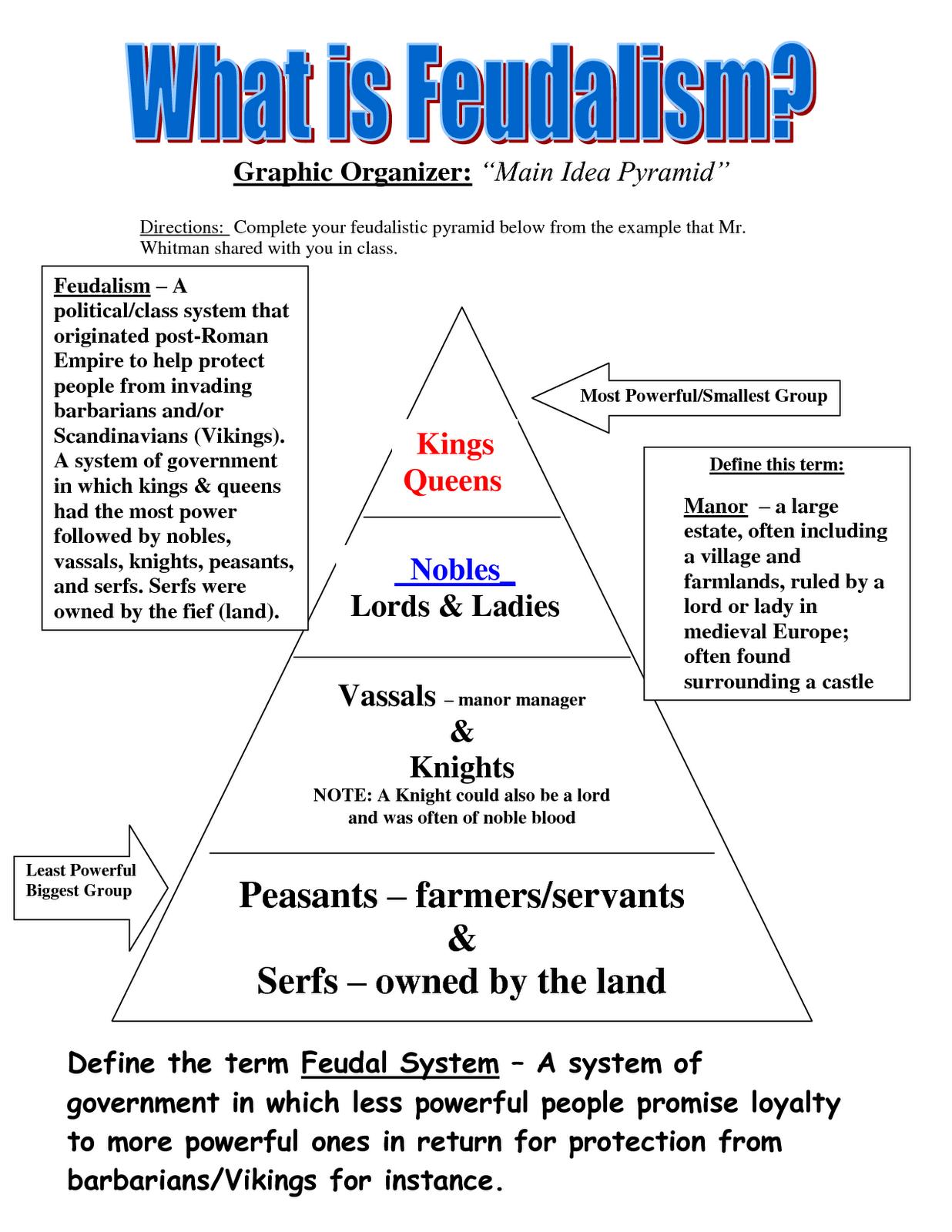 Ah World History Class Blog 3rd Post Feudalism