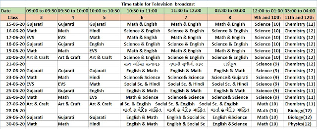 Std 3 To 12 DD Girnar Time Table Online Education TV channel List Gujarat