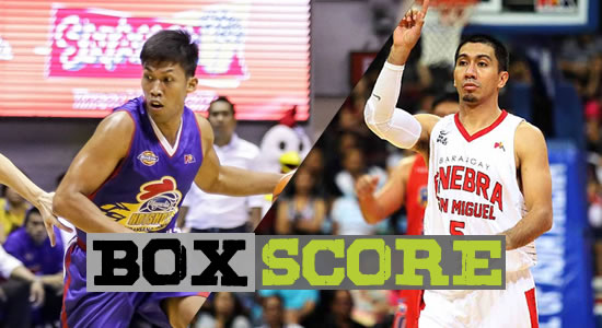 Box Score List: Ginebra vs Magnolia Game 3 2018 PBA Governors' Cup