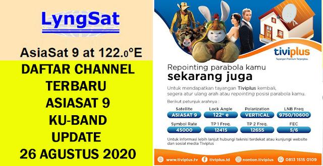 Daftar Channel Asiasat 9 Ninmedia Ku-Band Update 26 Agustus 2020