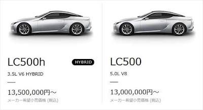 レクサス新型LC500 500h 価格一覧まとめ