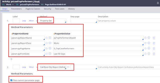 call report definition in an activity
