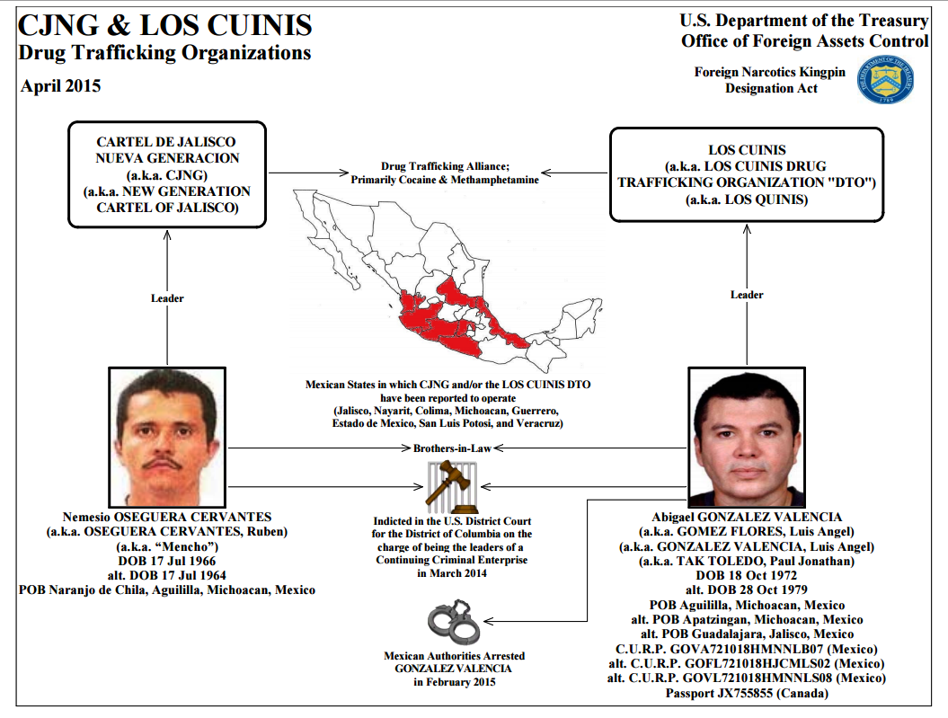 Borderland Beat: Los Cuinis-CJNG: Worlds Most Wealthy Drug