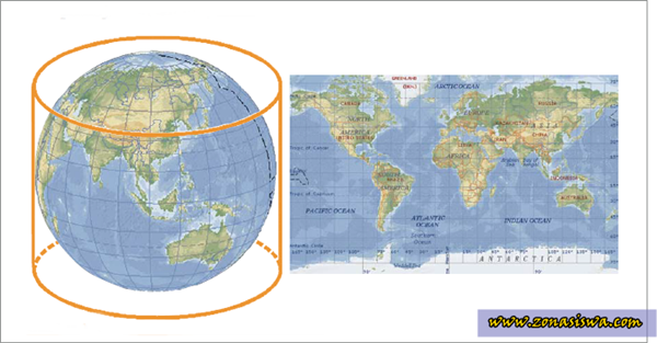 Proyeksi Peta, Pengertian Proyeksi Peta, Jenis-jenis Proyeksi Peta, Proyeksi Azimutal, Proyeksi Kerucut, Proyeksi Silinder. | www.zonasiswa.com