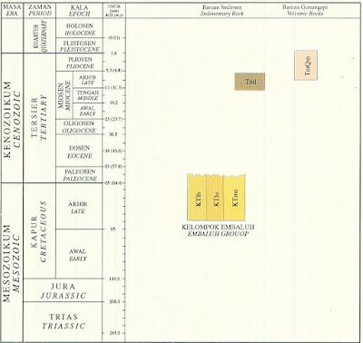 Satuan Peta Geologi Lembar Kanan (Sawah), Kalimantan