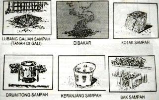 Cara Membuang Sampah