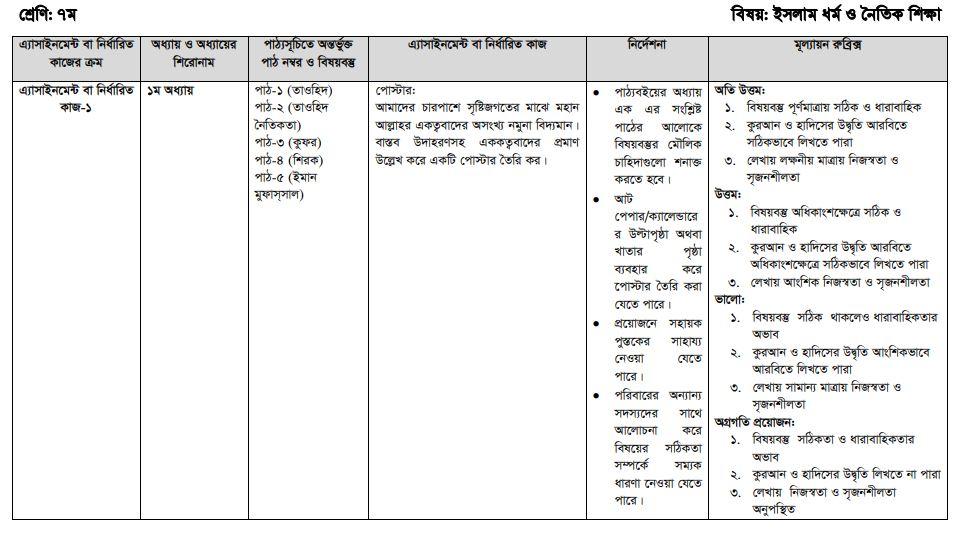 Class 7 Islam Dhormo O Noitik Shikkha Assignment 2021 For First Week