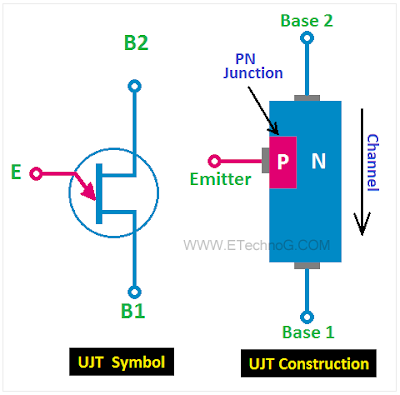 UJT symbol and construction diagram