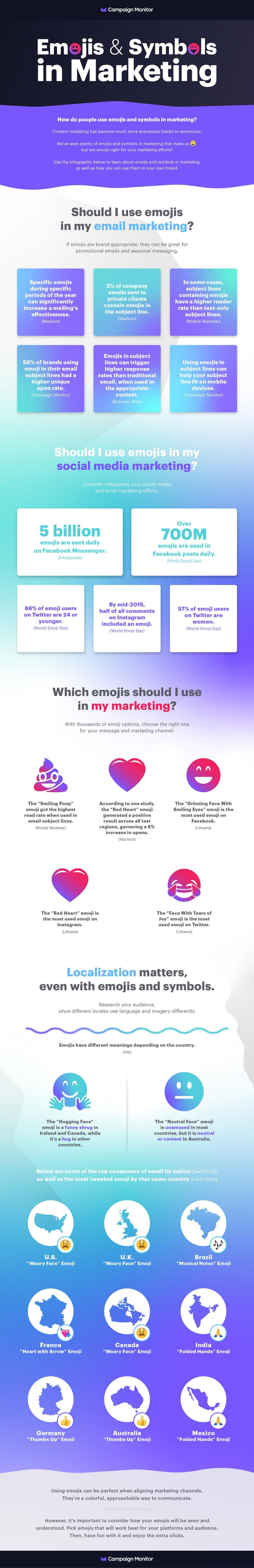 Emojis and Symbols in Marketing #infographic