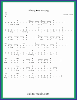 not angka ribang kemambang lagu daerah sumatera selatan