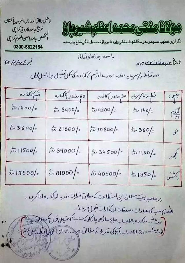 SCHEDULE / RATES OF FITRANA AND FIDIA 2021 BY MOLANA MUFTI MUHAMMAD AZAM SHER PAO