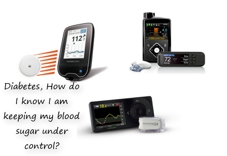 Diabetes, How do I know I am keeping my blood sugar under control?