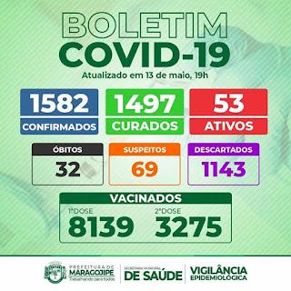 Imagem: Maragojipe: 18 novos casos entraram para o boletim