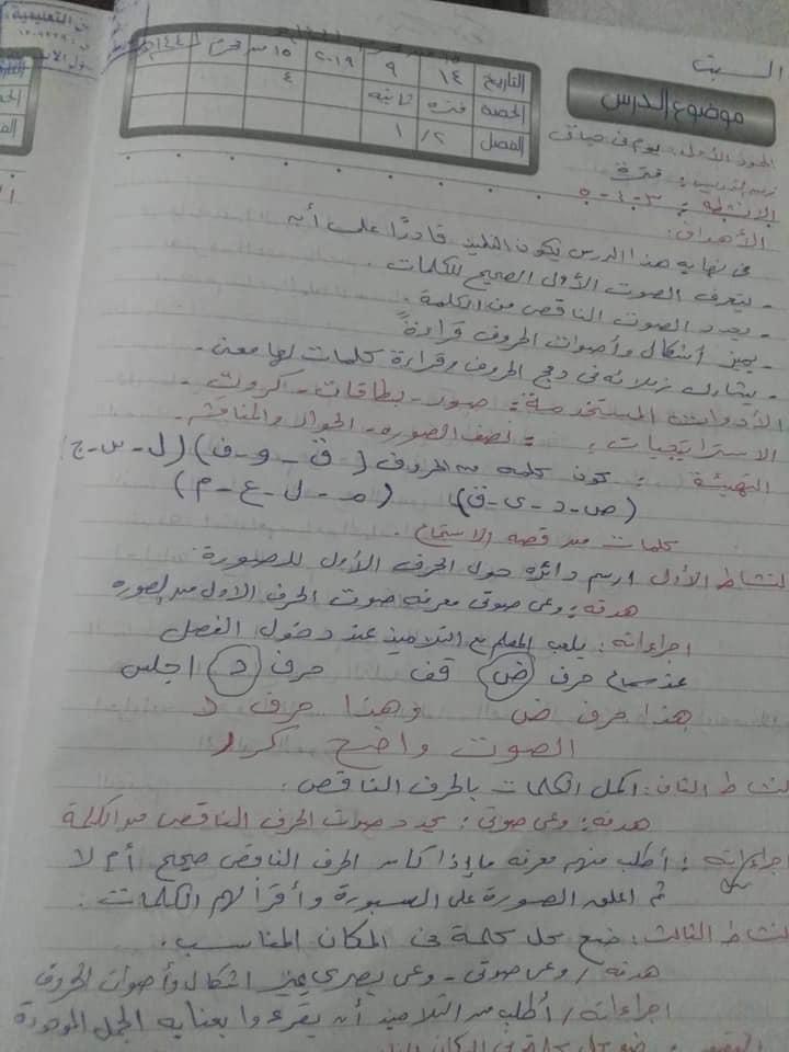 تحضير دروس اللغة العربية للصف الثاني الابتدائي ترم أول 2020 للاستاذة فاطمة أحمد أبو الدهب %25D8%25AA%25D8%25AD%25D8%25B6%25D9%258A%25D8%25B1%2B%25D8%25AF%25D8%25B1%25D9%2588%25D8%25B3%2B%25D8%25A7%25D9%2584%25D9%2584%25D8%25BA%25D8%25A9%2B%25D8%25A7%25D9%2584%25D8%25B9%25D8%25B1%25D8%25A8%25D9%258A%25D8%25A9%2B%25282%2529