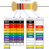 Resistor color code and Variable Resistor