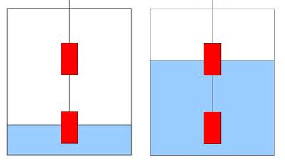 level switch penampungan air