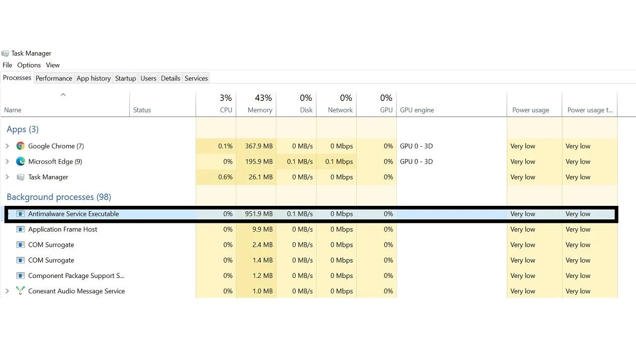 ما هي'Antimalware Service Executable' في إدارة مهام Windows ، وماذا تفعل؟