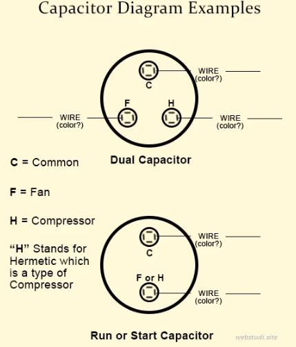Cara-Pasang-Kapasitor-2