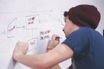 Comment créer un plan d'action pour atteindre vos objectifs