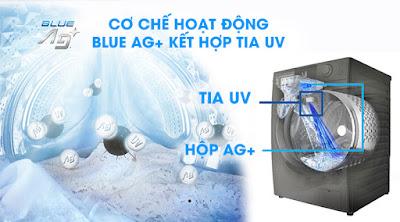Giặt diệt khuẩn Blue Ag+ bằng nước lạnh