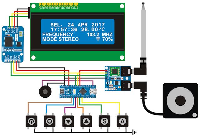 JAM DIGITAL dengan RTC DS1307 Berbasis