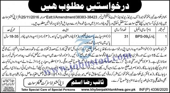 patwari-jobs-2020-revenue-department-swat