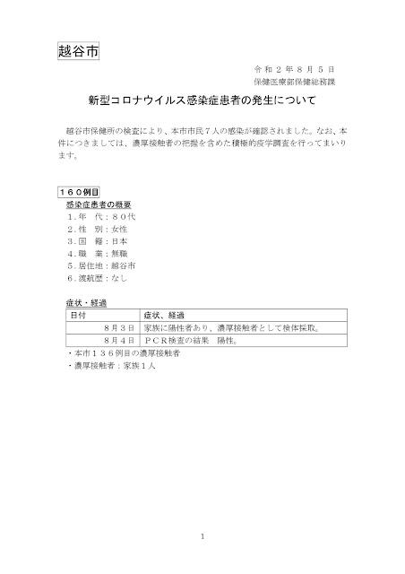 新型コロナウイルス感染症患者の発生について(8月5日発表)