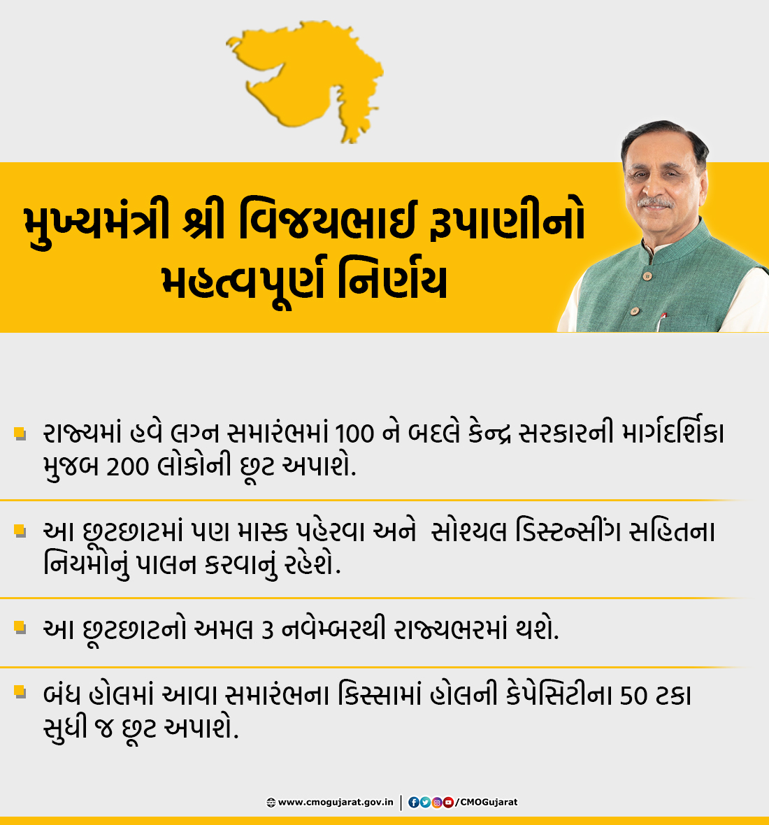 Gujarat CM Vijay Rupani Has Taken An Important Decision To Allow 200 Persons In Wedding