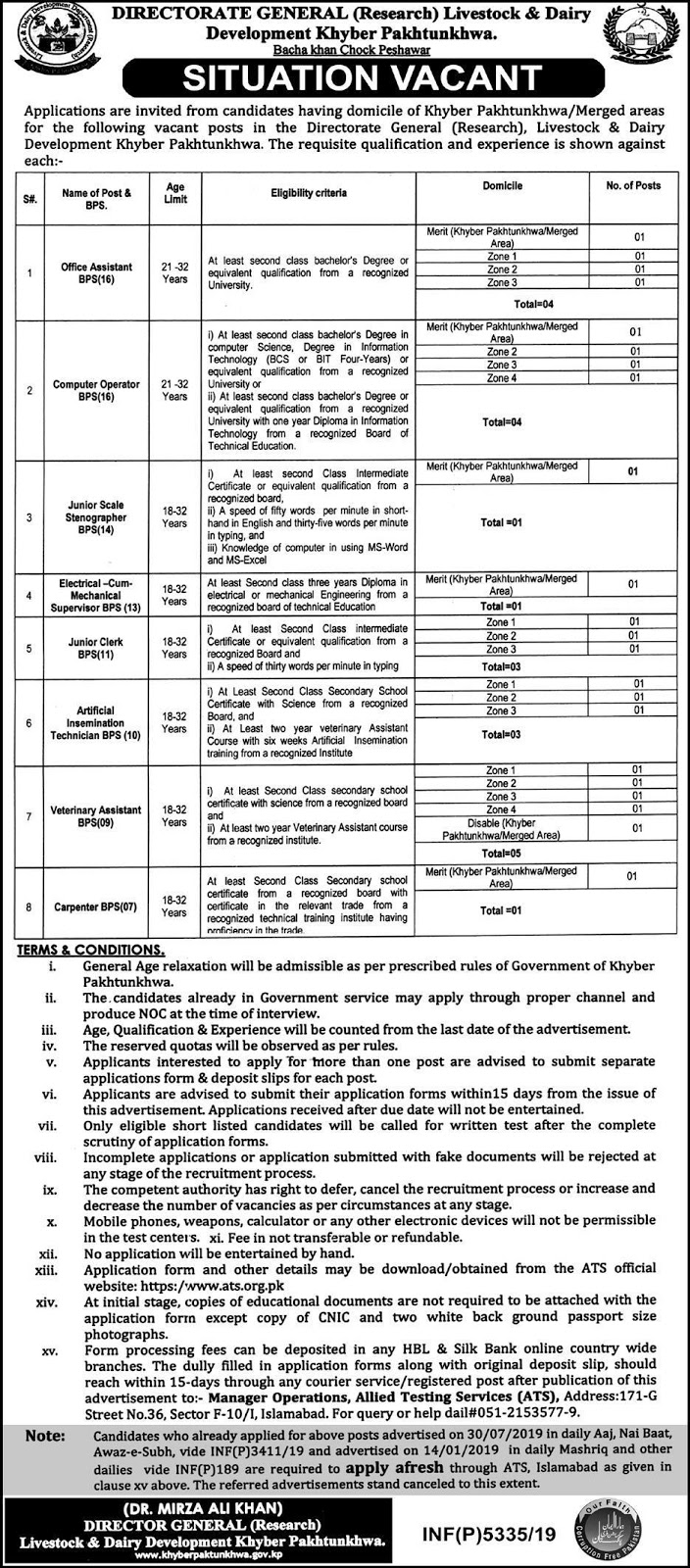 Jobs in Livestock and Dairy Development Department 2019