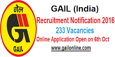 GAIL Recruitment Notification 2016