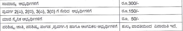 Horticulture Department Karnataka Jobs 2019- Gardener 200 Posts application Fee