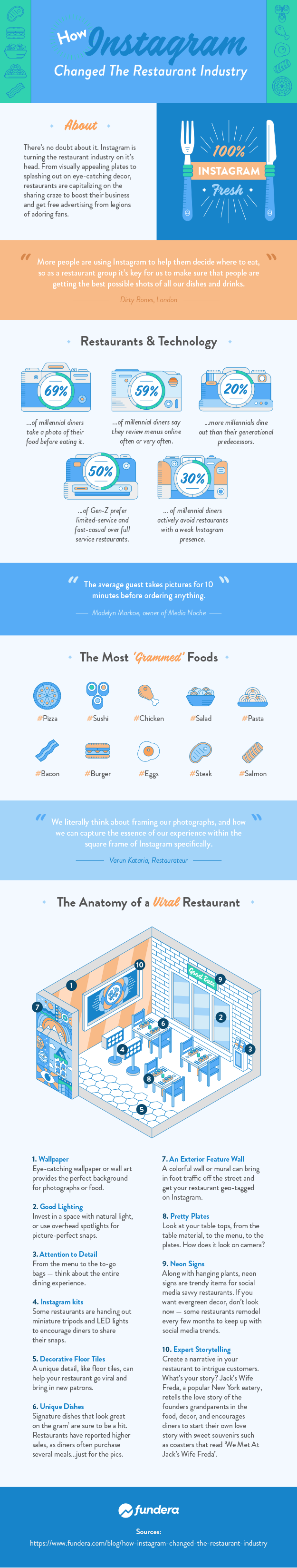 How Instagram Changed The Restaurant Industry #infographic