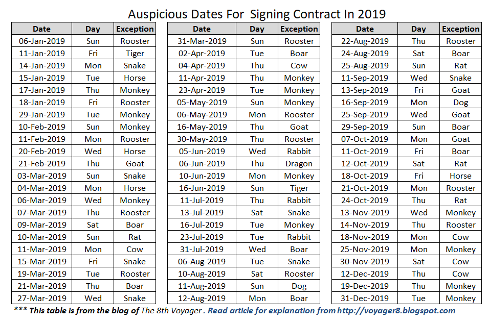 Auspicious Dates In 2019 For Signing Contract Register For Marriage