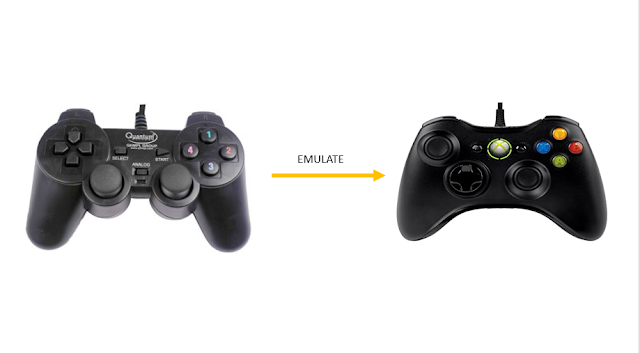 Emulating any gamepad as Xbox 360 console