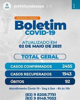 Em Sapé PB numero de infectados por COVID-19 aumentou   de 417 para 420