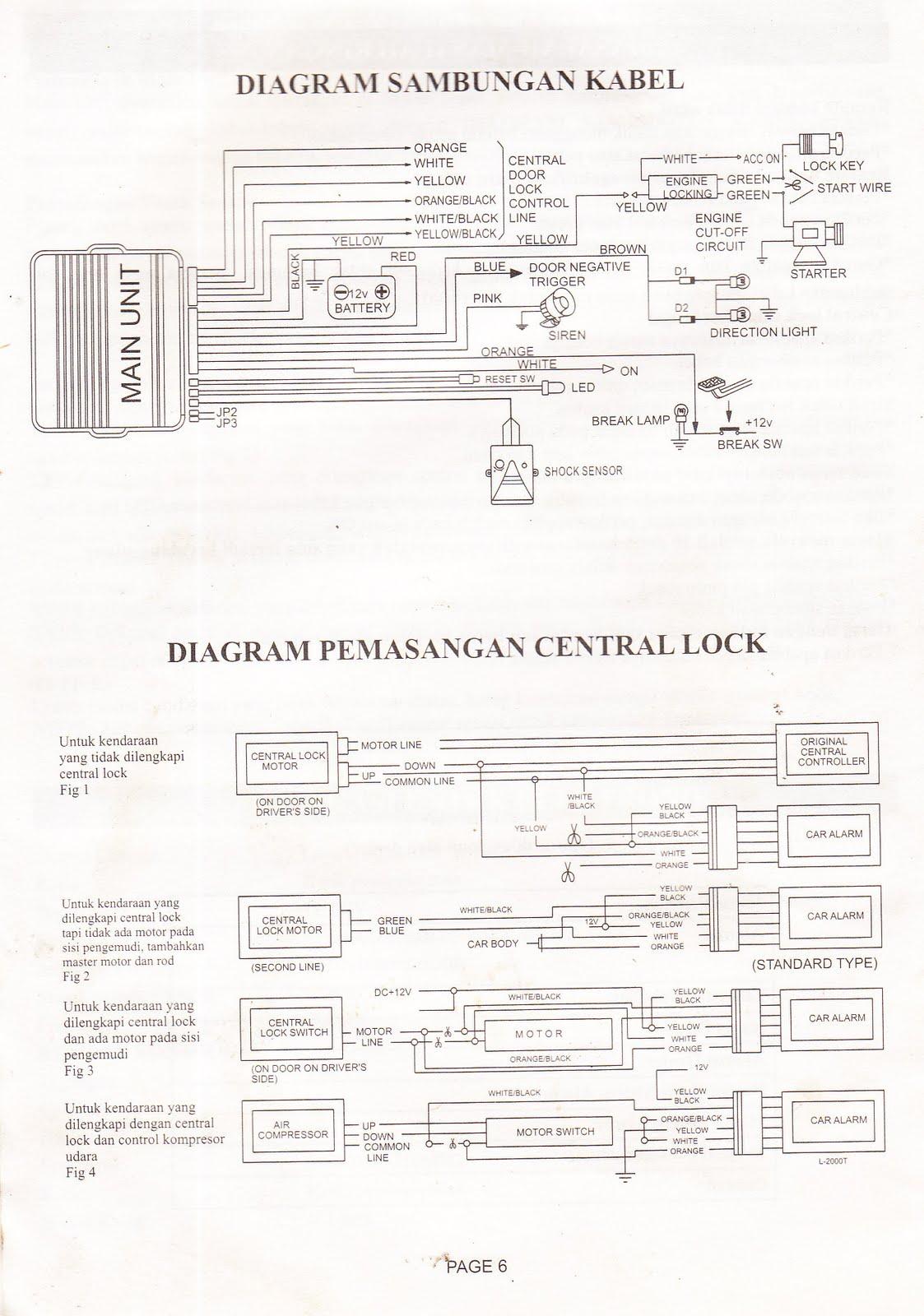 Wiring Diagram Alarm Mobil Manual Of Wire Digram Skema Toyota Bj40 Car Khoirul Mustofa System Rh Khoirulmustofa Blogspot Com