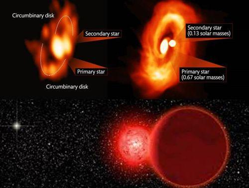 teori pembentukan tata surya bintang kembar