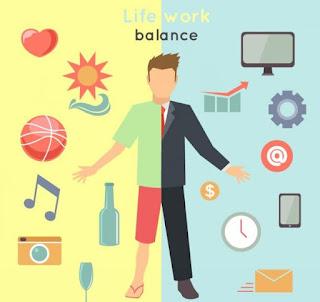 Definisi, Strategi, Tips Menjaga Keseimbangan Kerja Dan Kehidupan (Work- Life Balance)