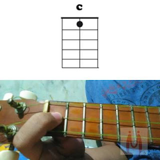 Chord C ukulele senar 3