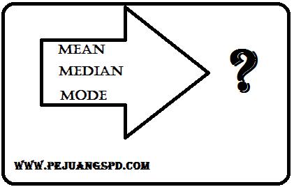 Pengertian: Mean, Median dan Mode
