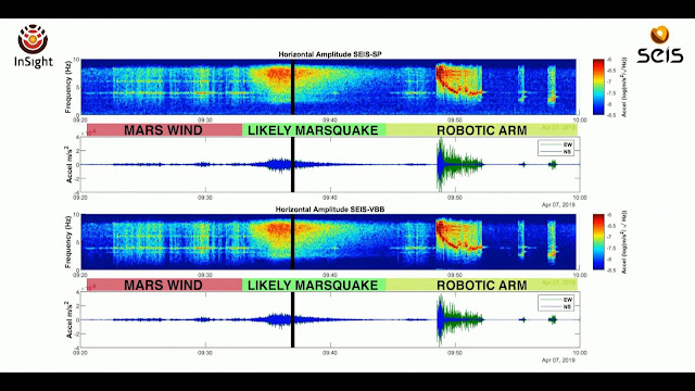 Seismic events and readings for Mars.