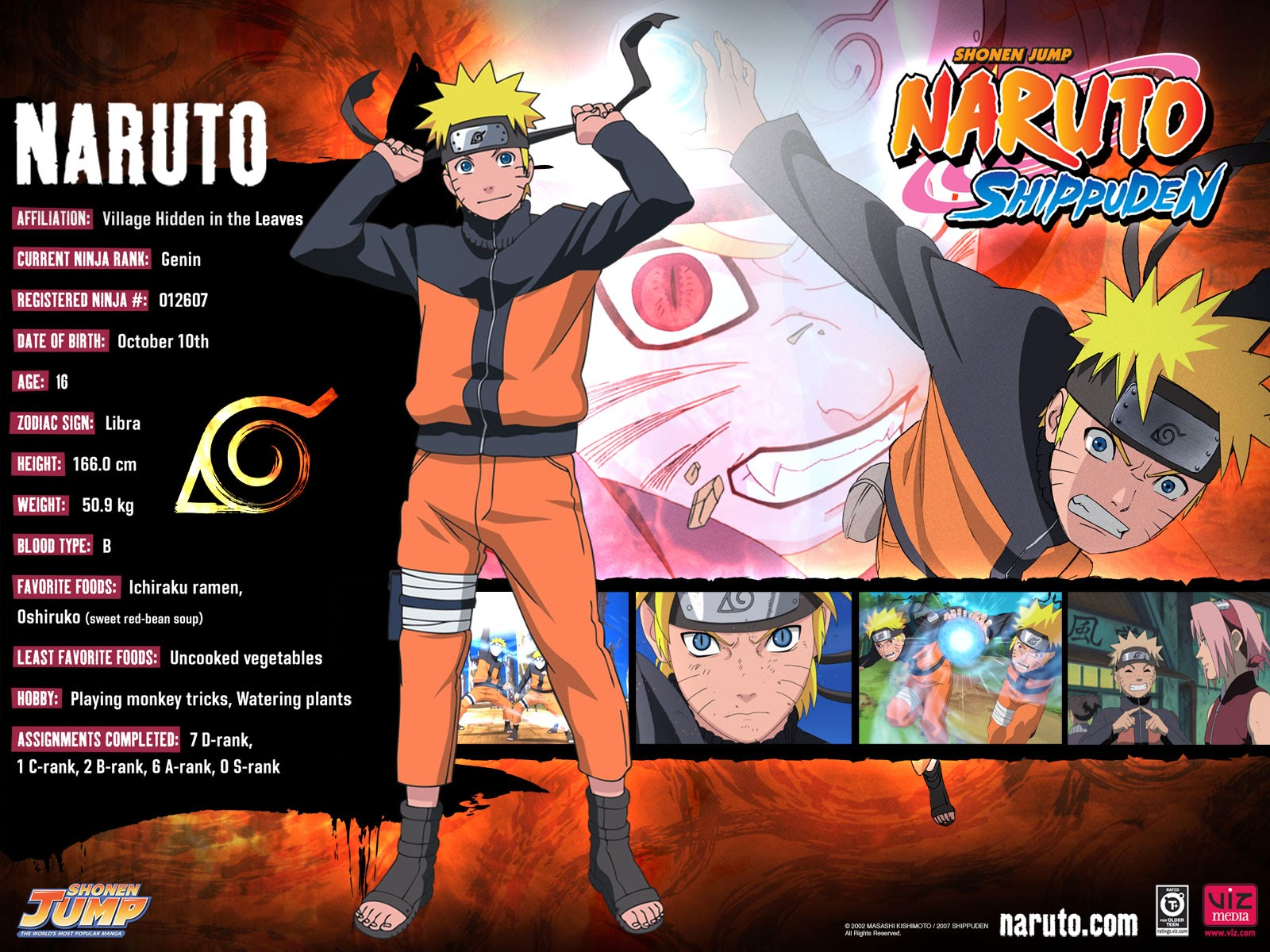 Profil Uzumaki Naruto