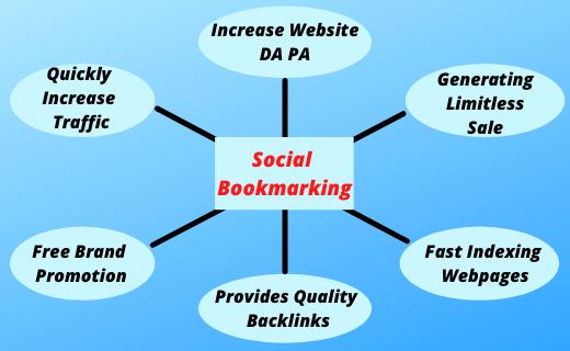 Advantages of Social Bookmarking Sites
