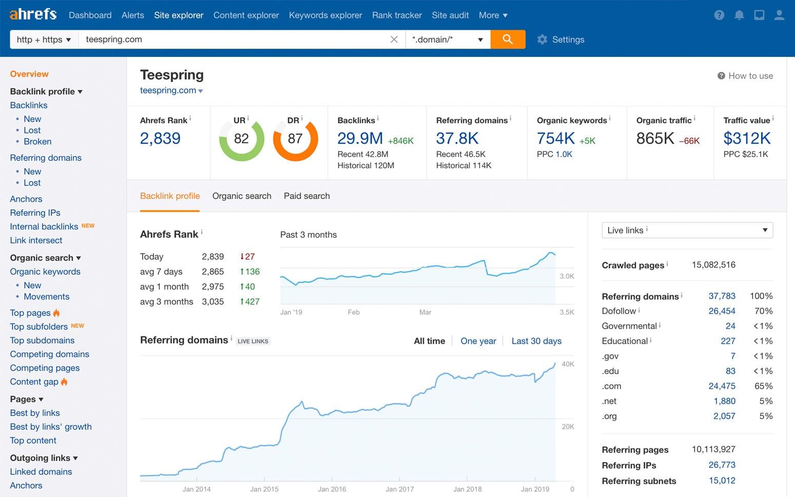 Top công cụ SEO hiệu quả cho website làm affiliate marketing-2
